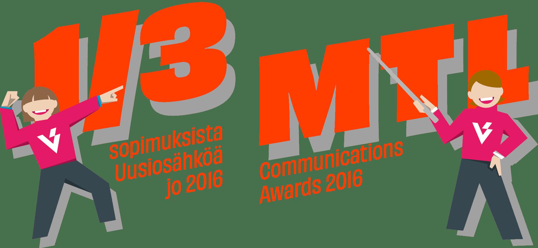 Infografiikka, joka korostaa Vantaan Energian viestintäkonseptien menestystä: vuonna 2016 jo joka kolmas sähkösopimuksista oli Uusiosähköä. Kosneptimme voitti MTL Communicatios Awardsin Yhteiskunnallisen viestinnän kategorian vuonna 2016.